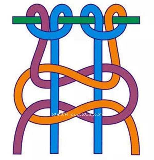 五股绳子的编法图解_编绳子的编法图解 9种四股绳的编法图解 - 昆山拓天信息网