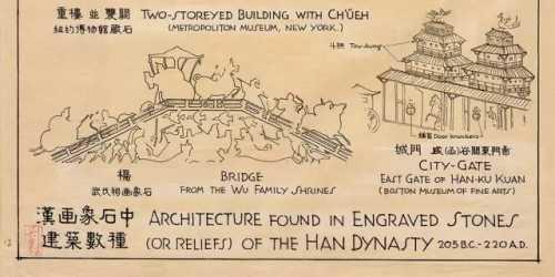 每一根柱子都看得清清楚楚 手绘古建筑