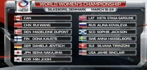 冰壶世锦赛王芮领衔中国女队出战 韩国冰壶女队