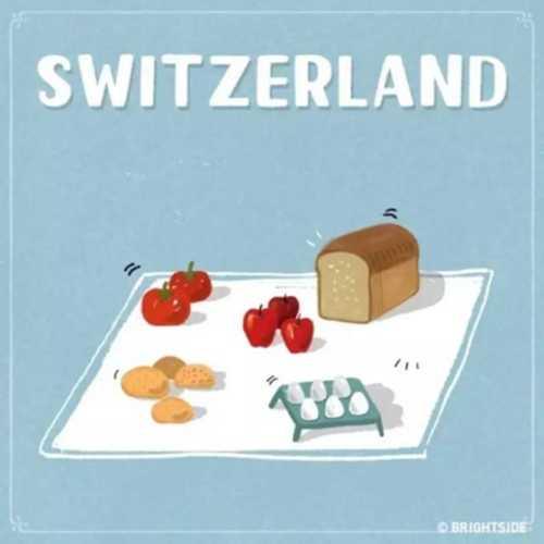 看20美元在各国能吃什么就知道了 法国的物价水平