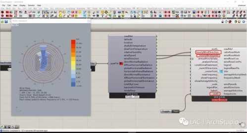 如何做出一张好看的气象分析图 好看的分析图