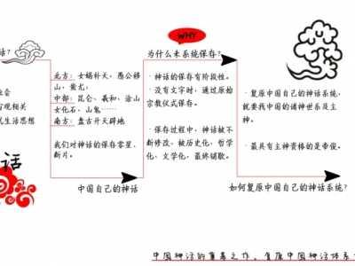 《中国神话研究初探》 徐唯