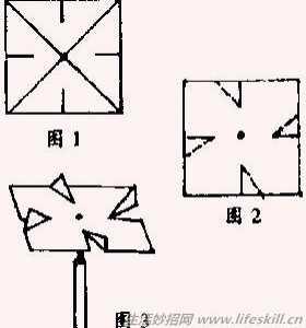 自制风车的6种小方法 风车的做法