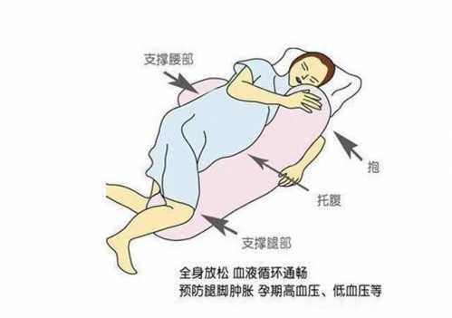 罢咀粤ⅰ弊⒁馐孪 国外孕妇怎样度过孕期