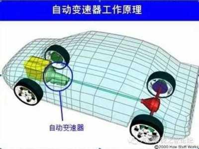 最简单的自动变速器工作原理 自动挡变速箱原理图