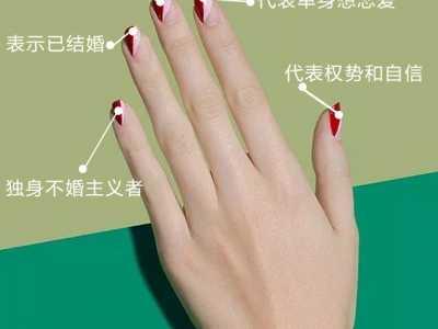 戒指的戴法和意义男女图解 男生戒指的戴法