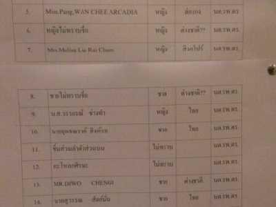 泰媒公布曼谷爆炸20人死亡名单3中国人身份确认 曼谷爆炸20人遇难