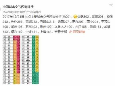 合肥空气污染指数当前排名第一 合肥空气质量指数
