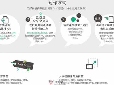 在线翻译服务平台 免费在线翻译服务